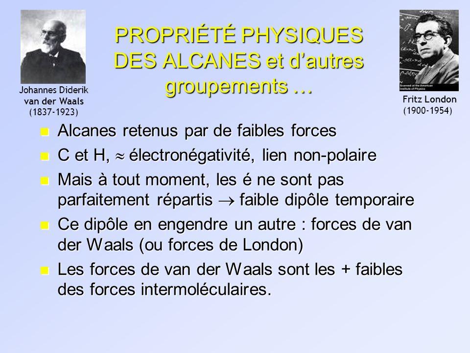PROPRIÉTÉ PHYSIQUES DES ALCANES et d'autres groupements …