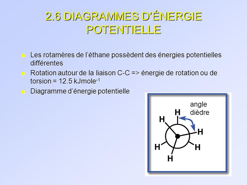 2.6 DIAGRAMMES D'ÉNERGIE POTENTIELLE