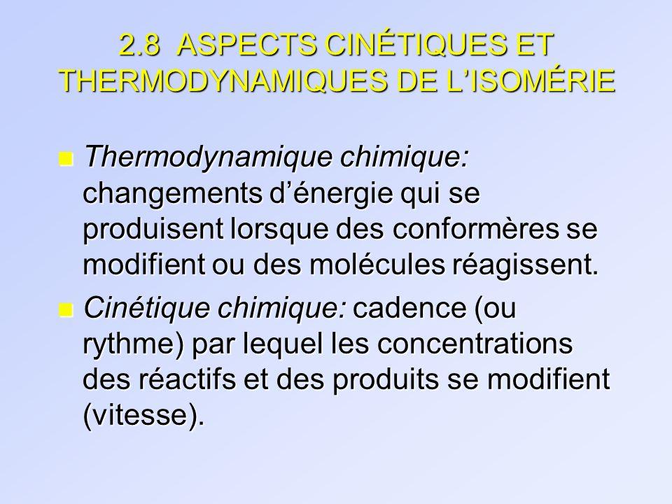 2.8 ASPECTS CINÉTIQUES ET THERMODYNAMIQUES DE L'ISOMÉRIE