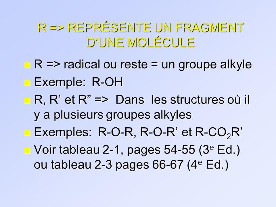 R => REPRÉSENTE UN FRAGMENT D'UNE MOLÉCULE