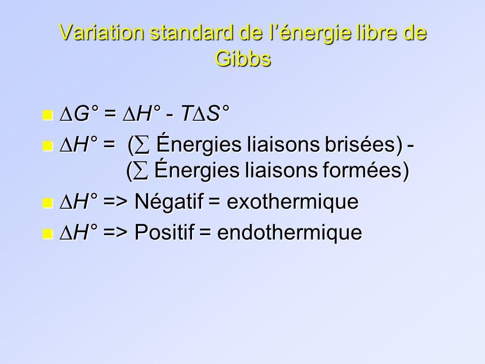 Variation standard de l'énergie libre de Gibbs