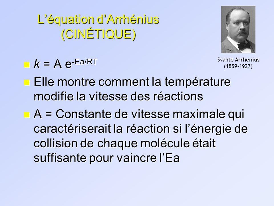 L'équation d'Arrhénius (CINÉTIQUE)