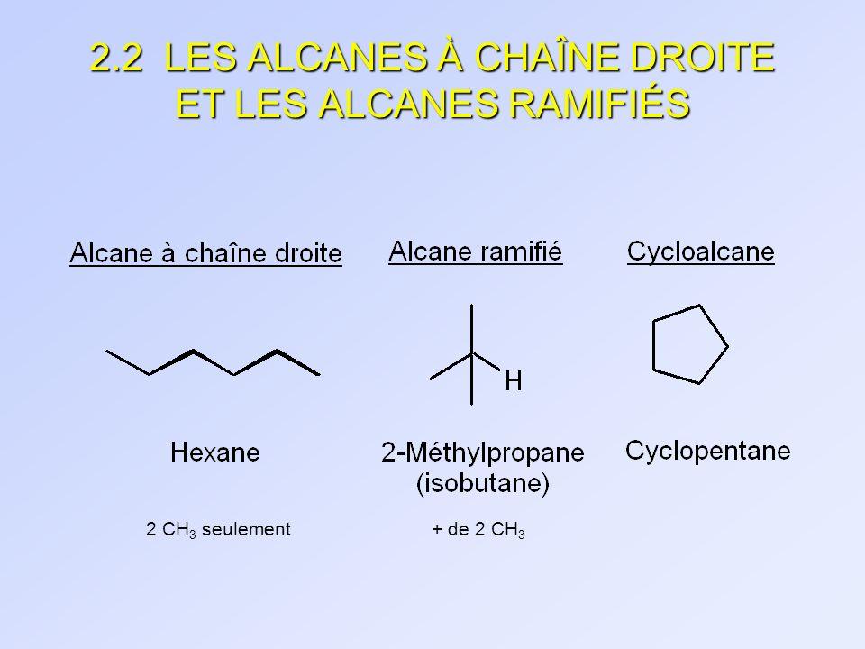 2.2 LES ALCANES À CHAÎNE DROITE ET LES ALCANES RAMIFIÉS