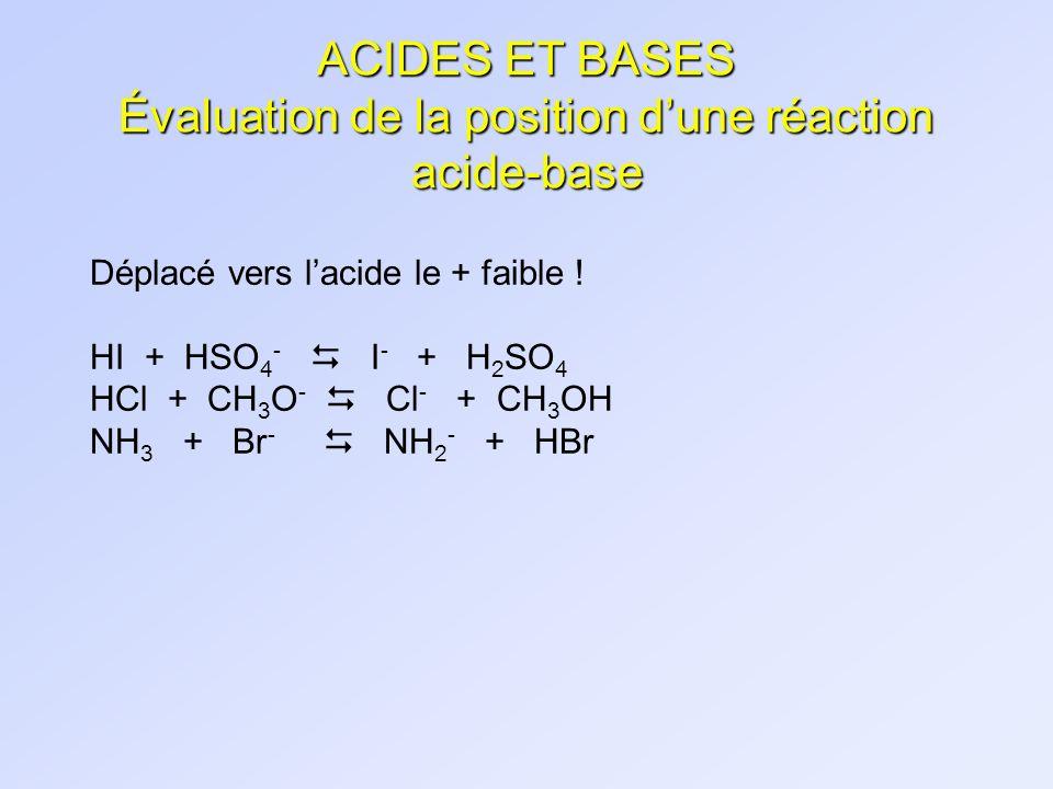 ACIDES ET BASES Évaluation de la position d'une réaction acide-base