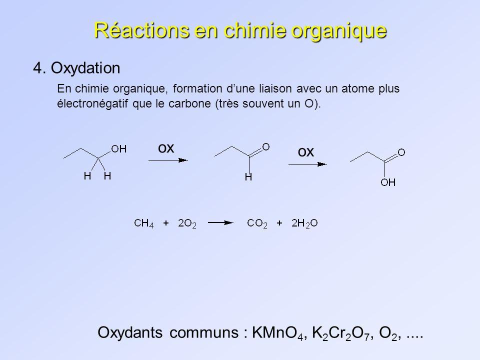 Réactions en chimie organique
