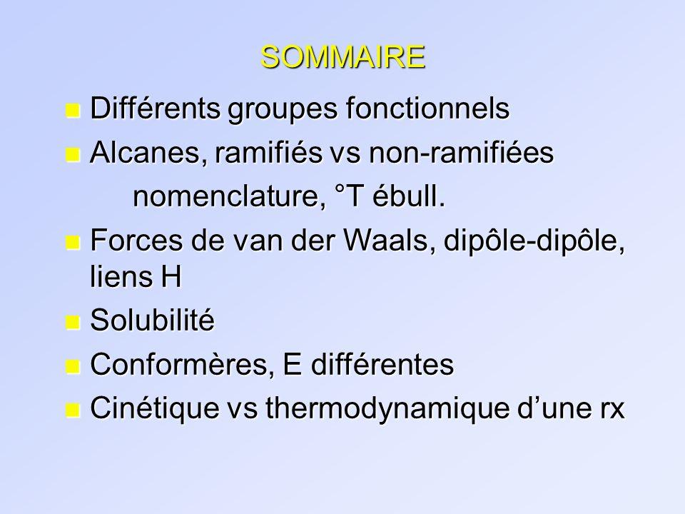 SOMMAIRE Différents groupes fonctionnels. Alcanes, ramifiés vs non-ramifiées. nomenclature, °T ébull.