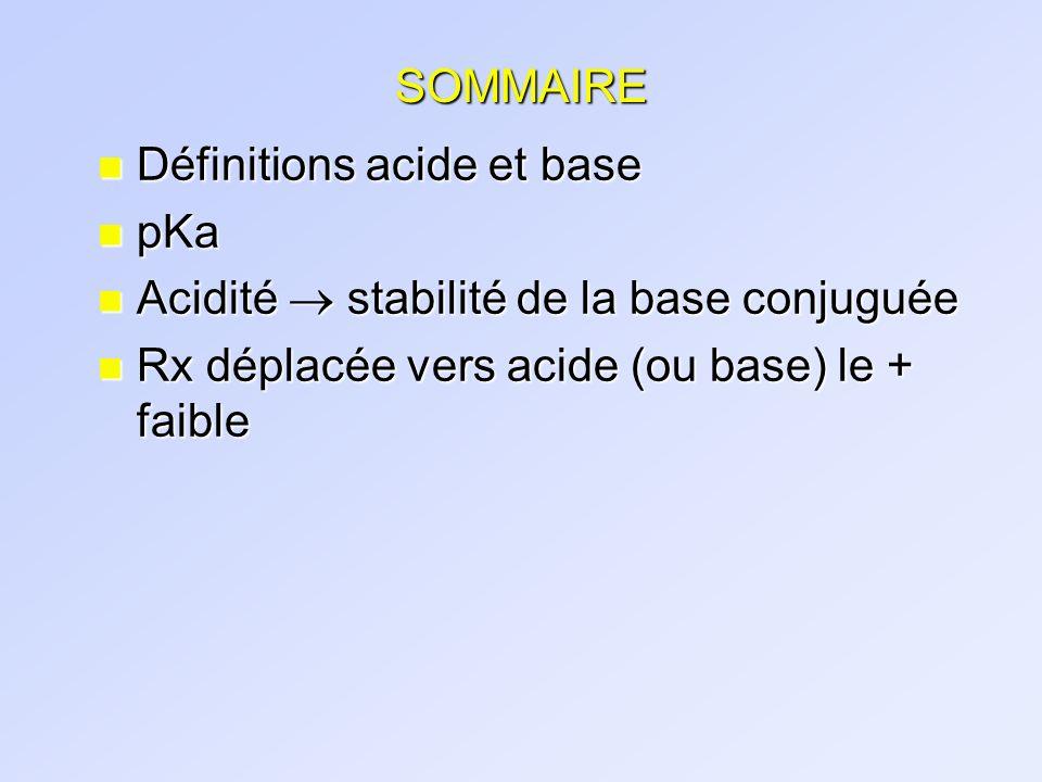 SOMMAIRE Définitions acide et base. pKa. Acidité  stabilité de la base conjuguée.