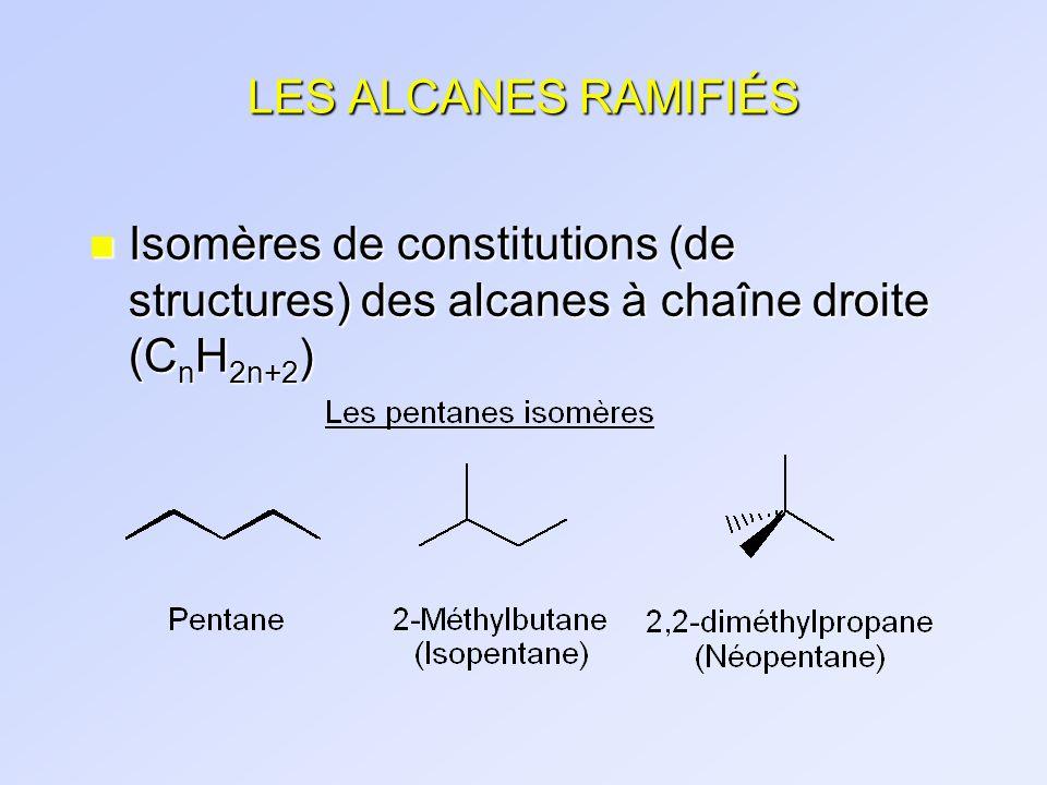 LES ALCANES RAMIFIÉS Isomères de constitutions (de structures) des alcanes à chaîne droite (CnH2n+2)