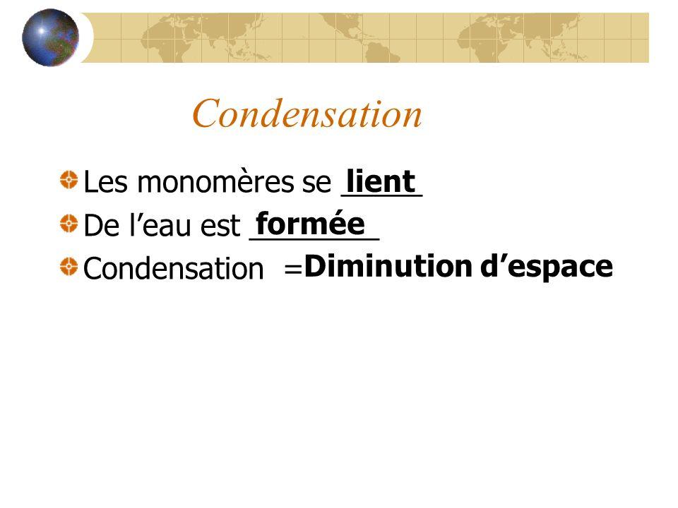 Condensation Les monomères se _____ lient De l'eau est ________