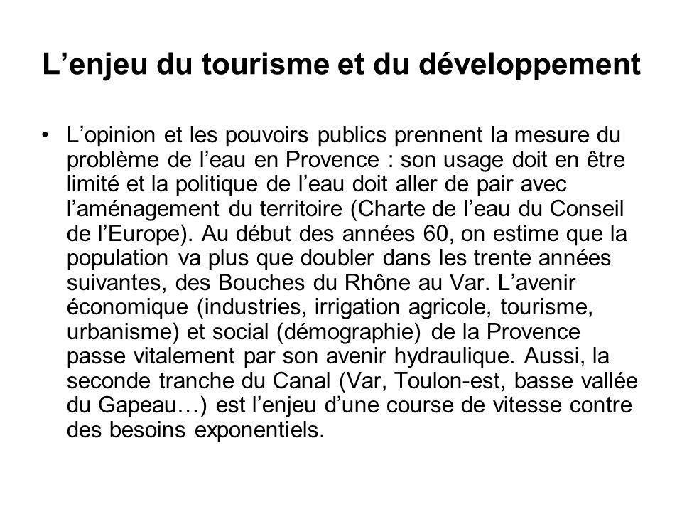 L'enjeu du tourisme et du développement