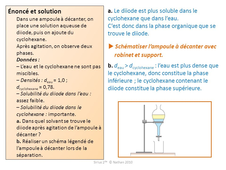  Schématiser l'ampoule à décanter avec robinet et support.