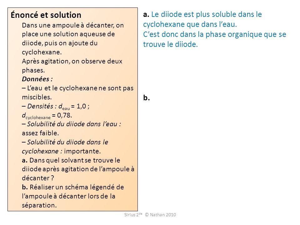Énoncé et solution Dans une ampoule à décanter, on place une solution aqueuse de diiode, puis on ajoute du cyclohexane. Après agitation, on observe deux phases. Données : – L'eau et le cyclohexane ne sont pas miscibles. – Densités : deau = 1,0 ; dcyclohexane = 0,78. – Solubilité du diiode dans l'eau : assez faible. – Solubilité du diiode dans le cyclohexane : importante. a. Dans quel solvant se trouve le diiode après agitation de l'ampoule à décanter b. Réaliser un schéma légendé de l'ampoule à décanter lors de la séparation.