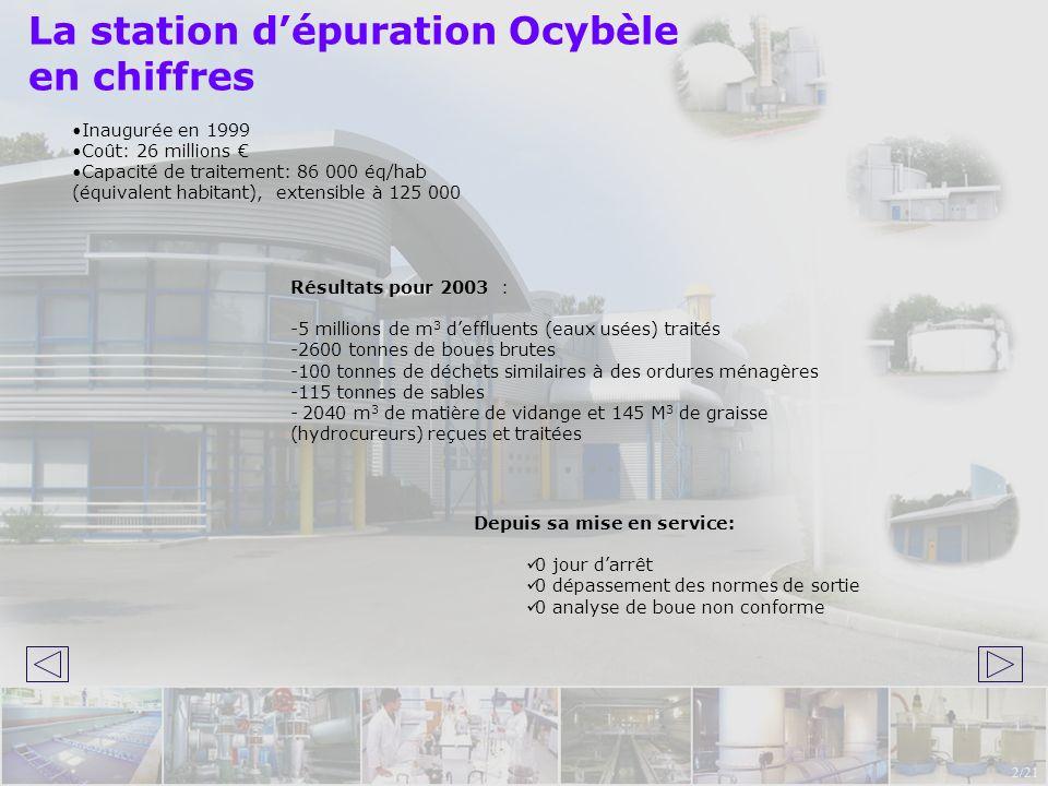La station d'épuration Ocybèle en chiffres