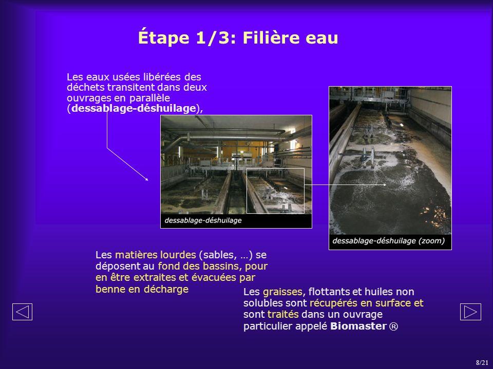 Étape 1/3: Filière eau Les eaux usées libérées des déchets transitent dans deux ouvrages en parallèle (dessablage-déshuilage),
