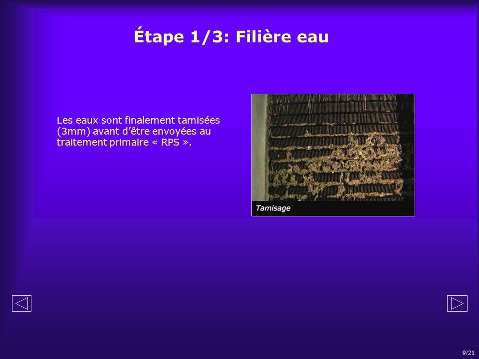 Étape 1/3: Filière eau Les eaux sont finalement tamisées (3mm) avant d'être envoyées au traitement primaire « RPS ».