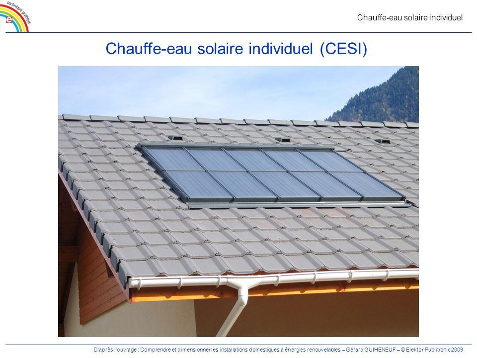 Chauffe-eau solaire individuel (CESI)