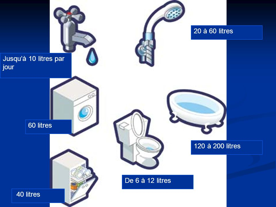 Jusqu'à 10 litres par jour