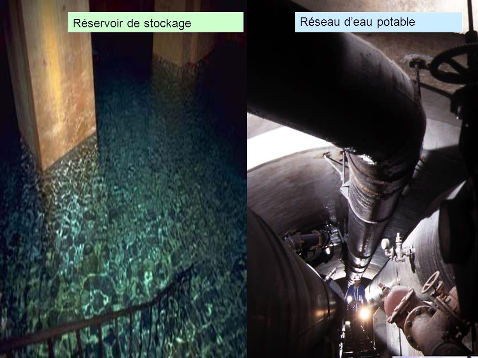 Réservoir de stockage Réseau d'eau potable Stockage