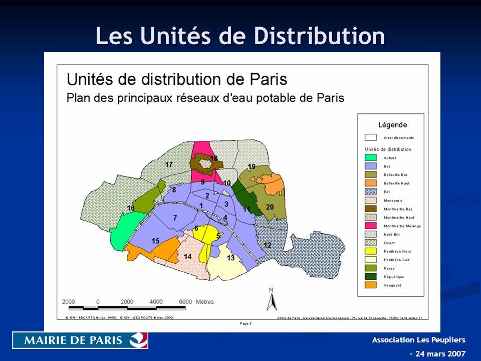 Les Unités de Distribution