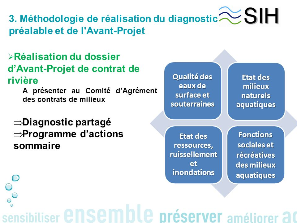 Programme d'actions sommaire