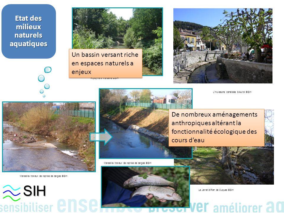 Etat des milieux naturels aquatiques