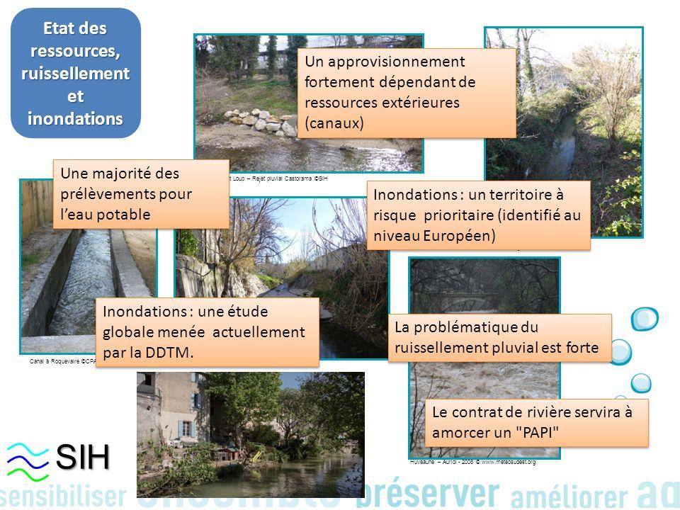 Etat des ressources, ruissellement et inondations