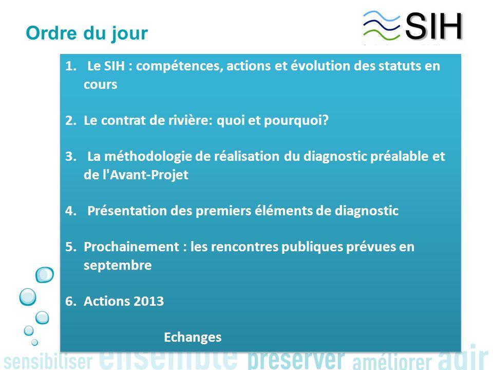 Ordre du jour Le SIH : compétences, actions et évolution des statuts en cours. Le contrat de rivière: quoi et pourquoi