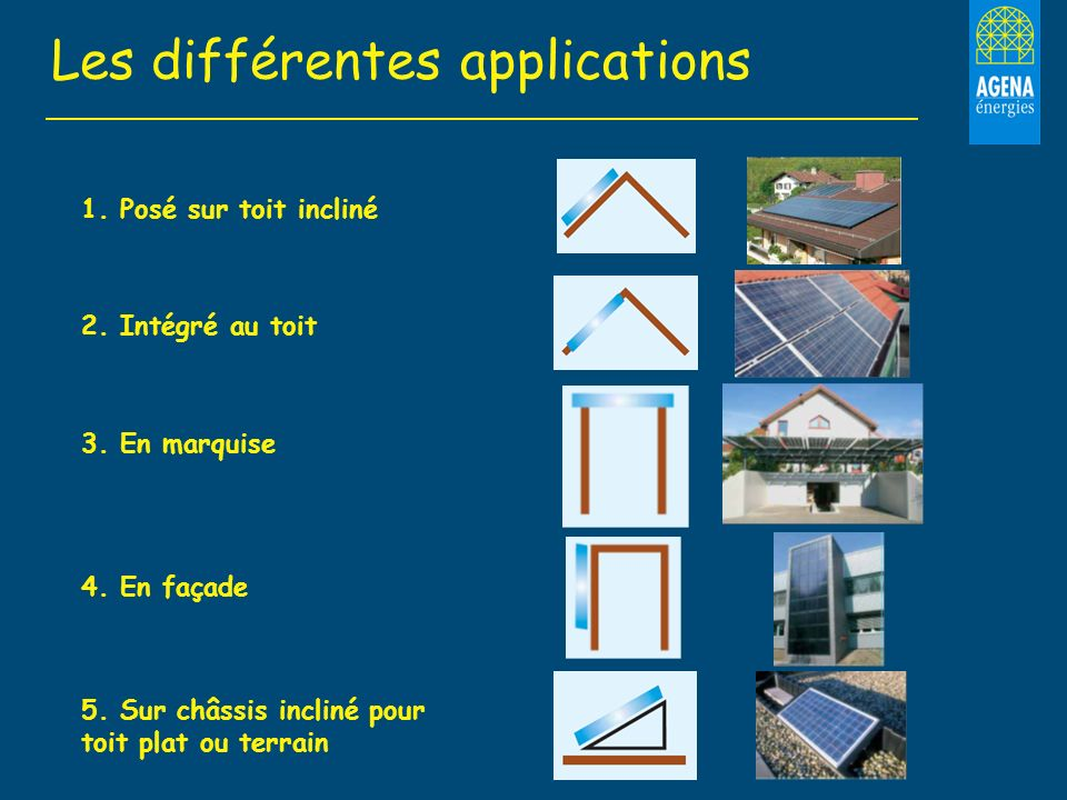 Les différentes applications