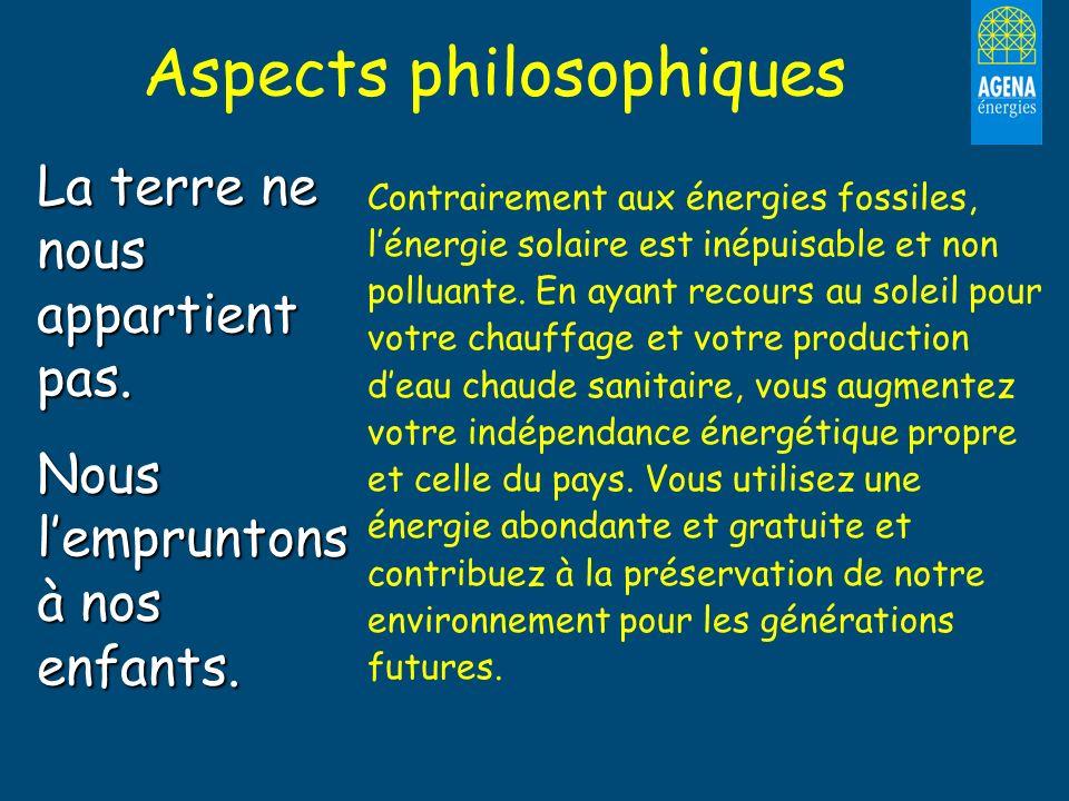 Aspects philosophiques
