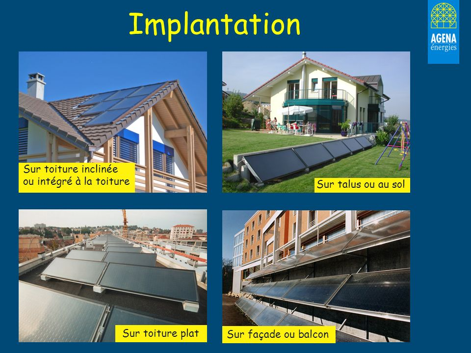 Implantation Sur toiture inclinée ou intégré à la toiture