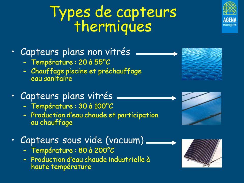 Types de capteurs thermiques