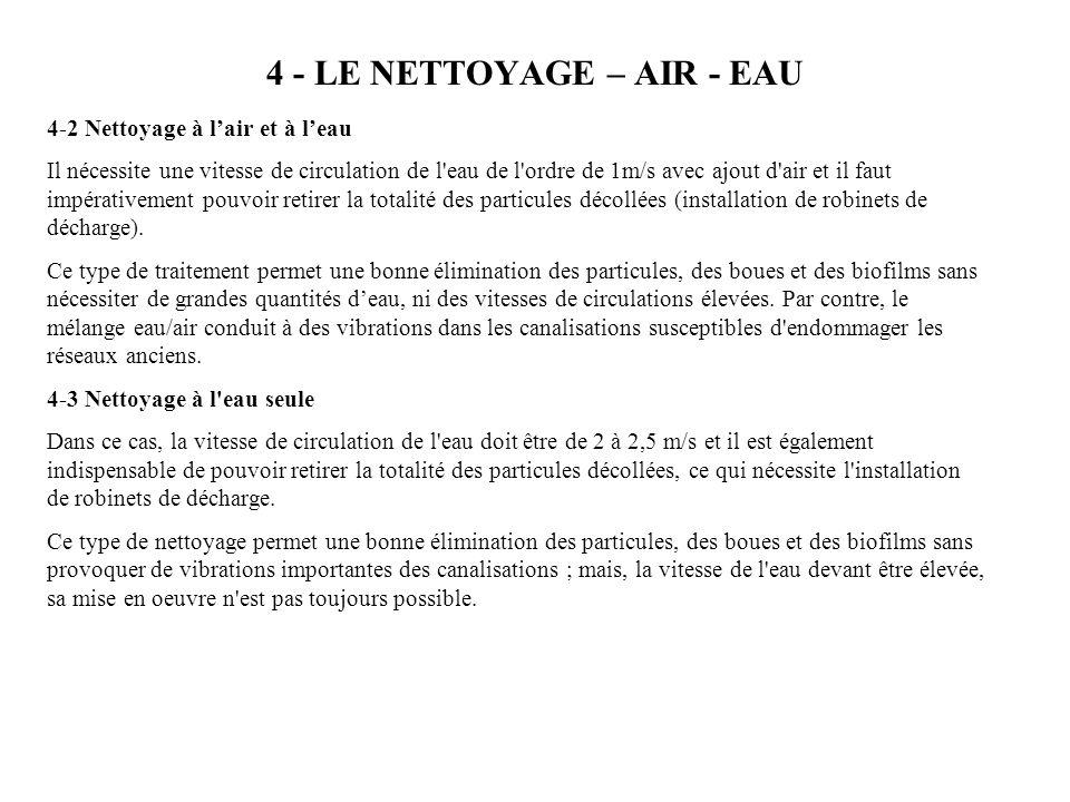 4 - LE NETTOYAGE – AIR - EAU