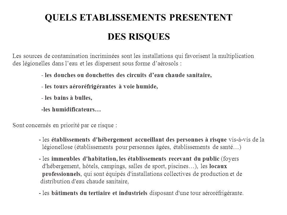 QUELS ETABLISSEMENTS PRESENTENT DES RISQUES