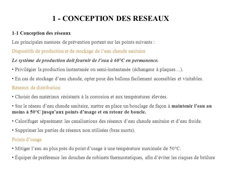 1 - CONCEPTION DES RESEAUX