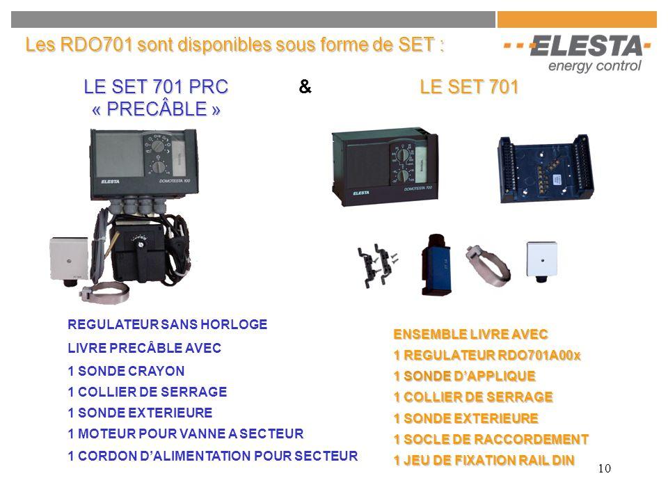 Les RDO701 sont disponibles sous forme de SET :