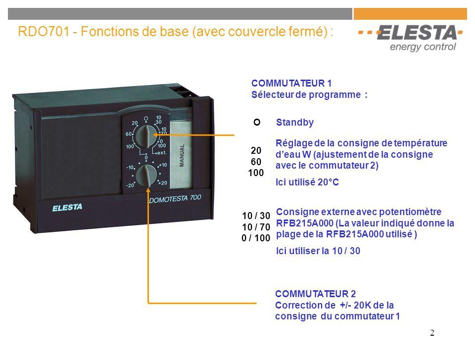 RDO701 - Fonctions de base (avec couvercle fermé) :