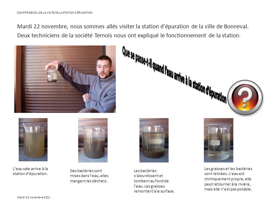 COMPTE-RENDU DE LA VISITE DE LA STATION D ÉPURATION
