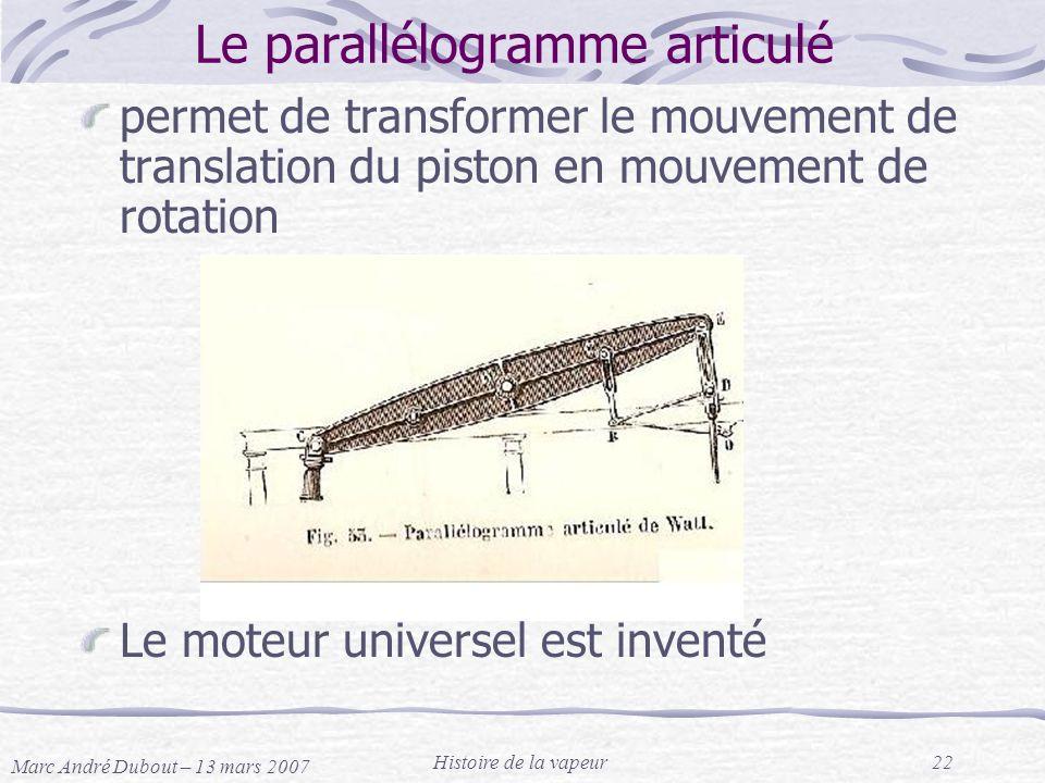 Le parallélogramme articulé