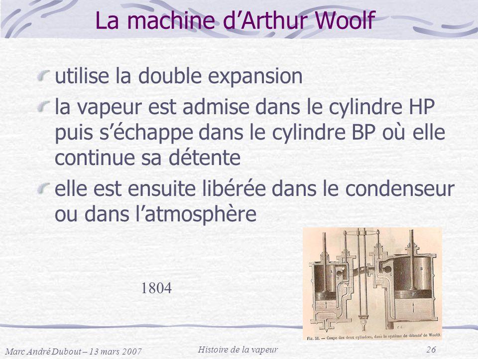 La machine d'Arthur Woolf