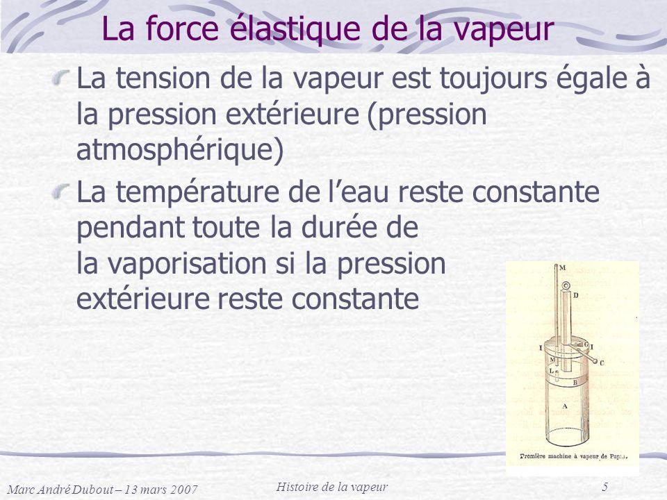 La force élastique de la vapeur