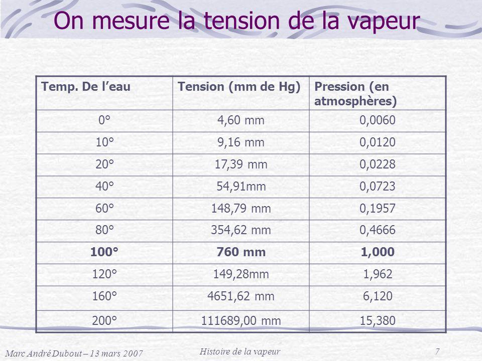 On mesure la tension de la vapeur