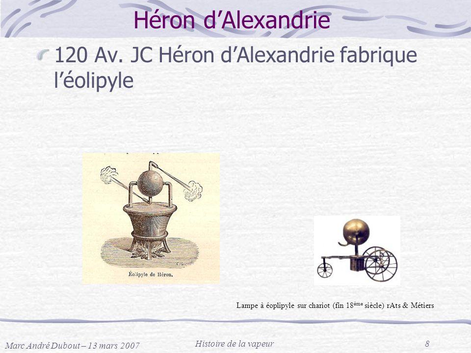 Héron d'Alexandrie 120 Av. JC Héron d'Alexandrie fabrique l'éolipyle
