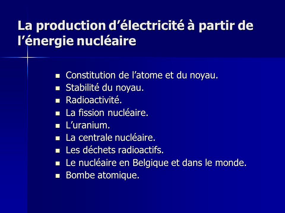 La production d'électricité à partir de l'énergie nucléaire