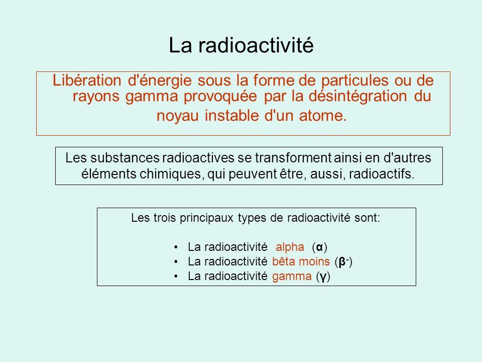 Les trois principaux types de radioactivité sont: