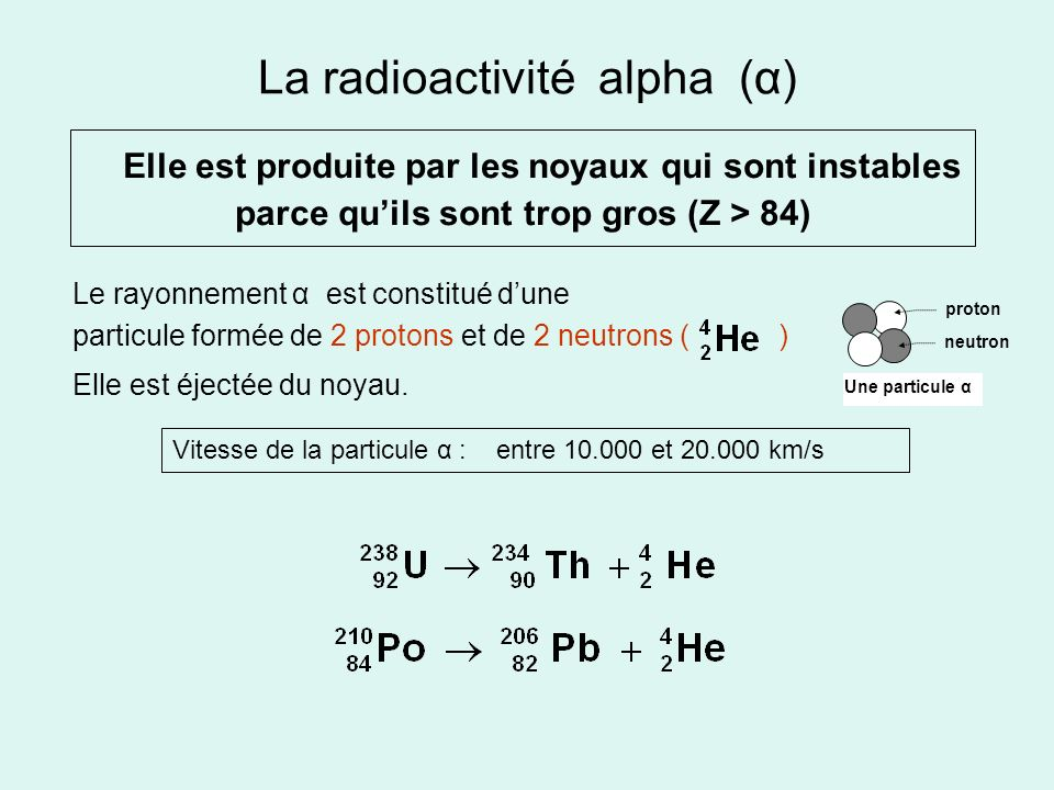 La radioactivité alpha (α)