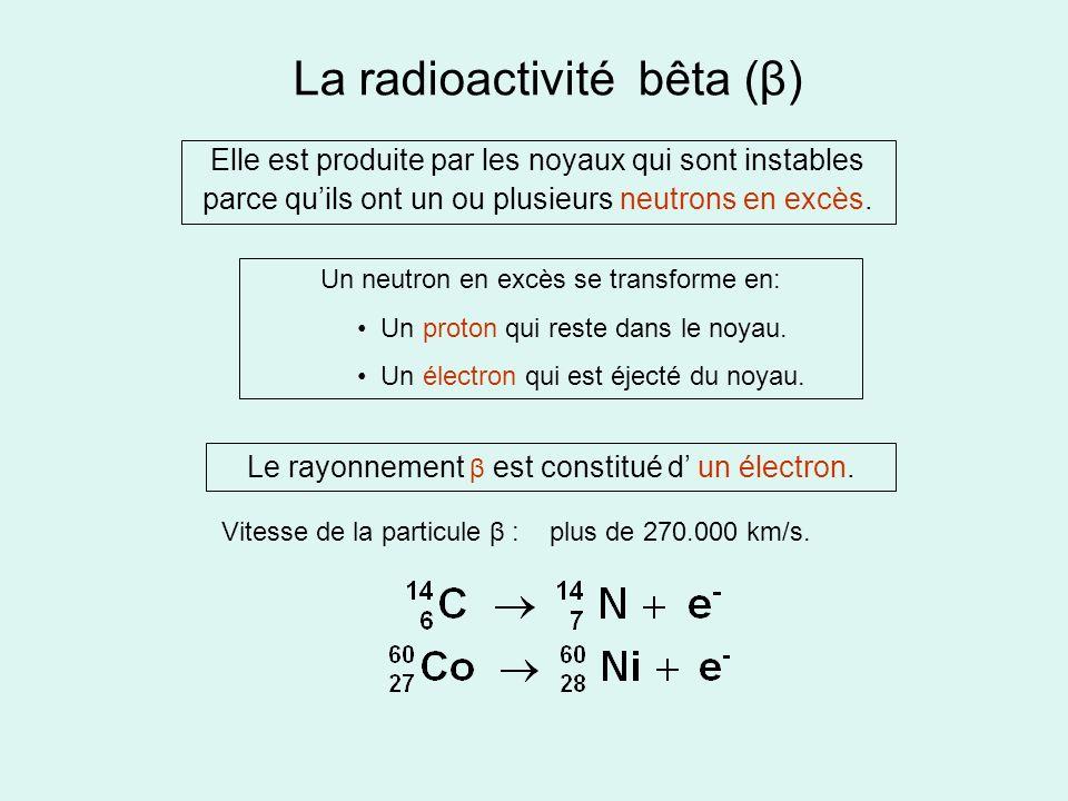 La radioactivité bêta (β)