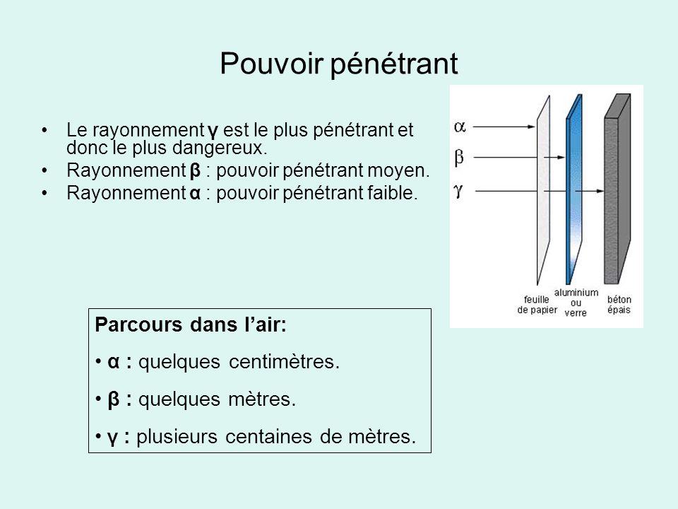 Pouvoir pénétrant Parcours dans l'air: α : quelques centimètres.