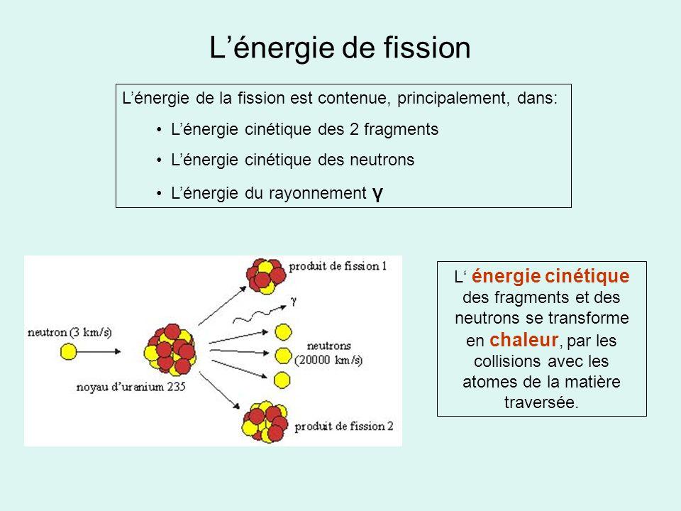 L'énergie de fission L'énergie de la fission est contenue, principalement, dans: L'énergie cinétique des 2 fragments.