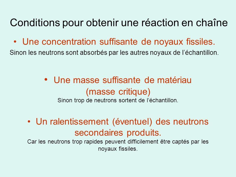 Conditions pour obtenir une réaction en chaîne