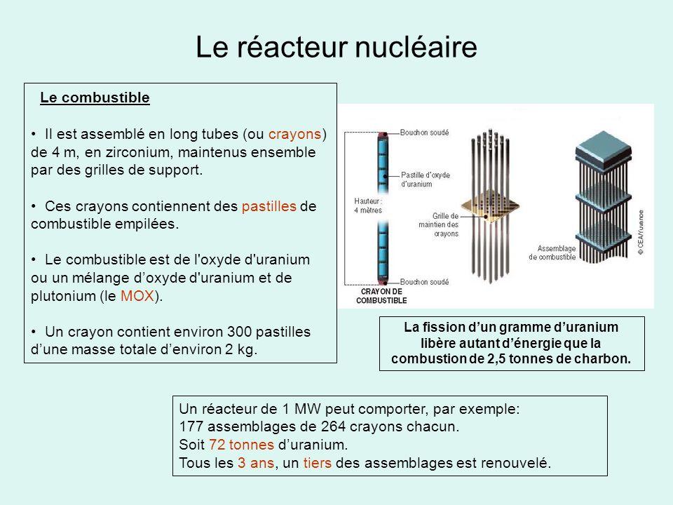 Le réacteur nucléaire Le combustible